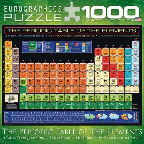 Rompecabezas tabla peridica de elementos 1000 piezas 116550 rompecabezas tabla peridica de elementos 1000 piezas urtaz Gallery