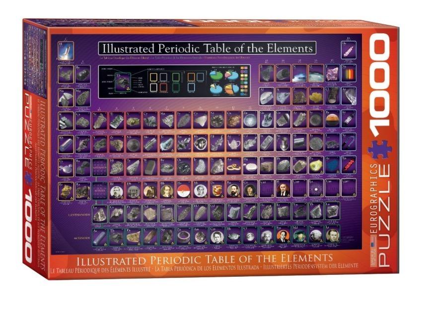 Rompecabezas tabla peridica elementos ilustrada 1000 piezas rompecabezas tabla peridica elementos ilustrada 1000 piezas cargando zoom urtaz Image collections