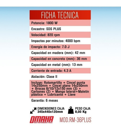 rotomartillo percutor omaha rm-36plus sds plus 1800 w 7 j