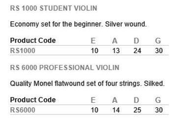 rotosound rs1000 set cuerdas para violín/ sonido plus***100%