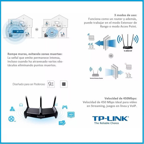 router inalambrico tp-link tl-wr941hp 450mbps ap rompemuro