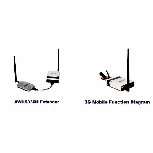 router-modem 3g alfa r36 extensor wireless