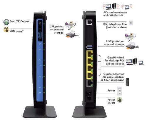 router netgear dgnd3700 v2 n600 dual band envio gratis