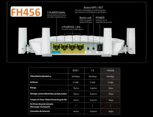 router repetidor extensor access point alta potencia tenda