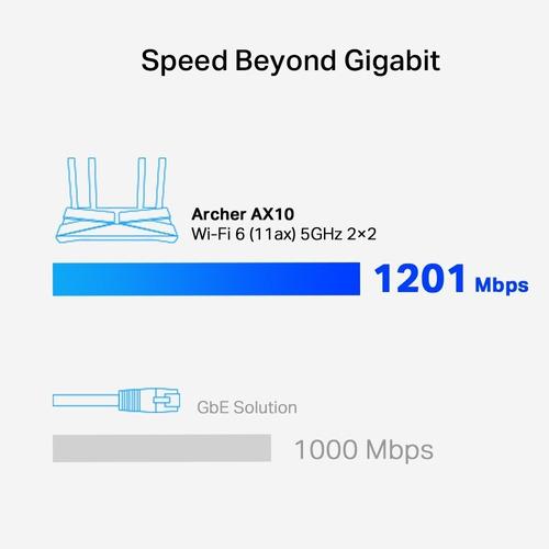 router tp-link ax10 wifi 6 última generación ax1500 dualgiga