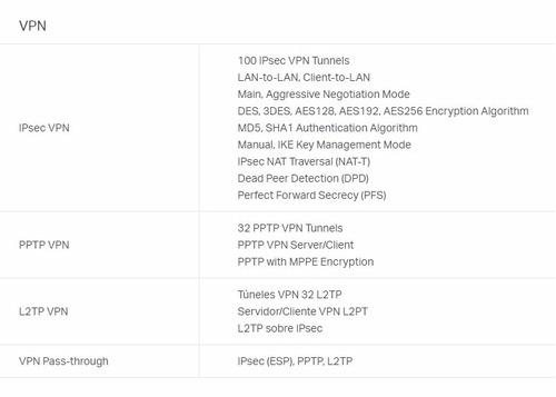 router tp link tl er6120 multi wan vpn balanceador