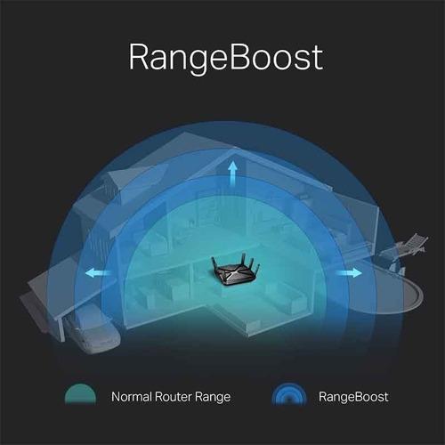 router tplink gigabit ac4000 6 antenas 4000 mbps mu-mimo