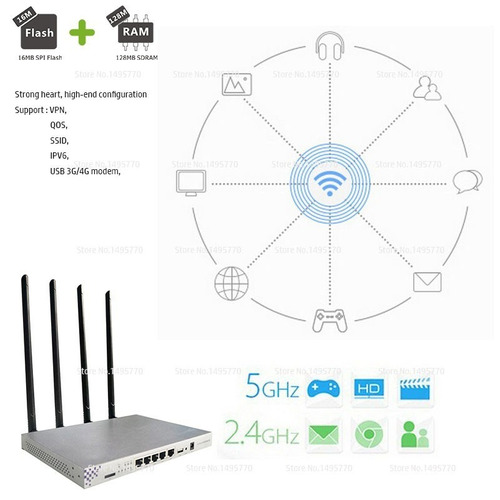 router wifi dual band y doble procesador oferta!!
