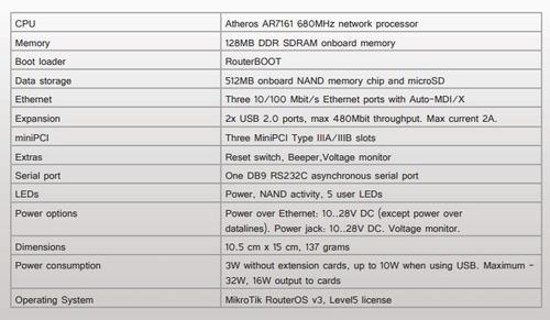 routerboard mikrotik rb433uah (licenca l5)