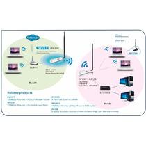 Access Point Ubiquiti Router Repetidor Sellado