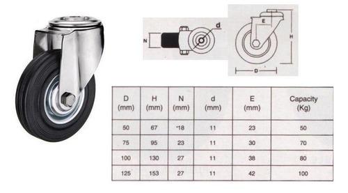 rueda de goma base giratoria 100mm para perno código 167
