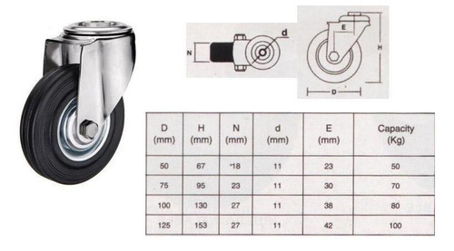 rueda de goma base giratoria 125mm para perno código 177