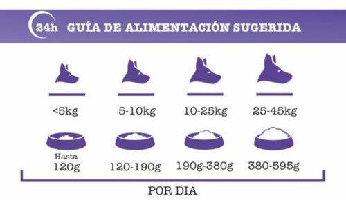 rufia adulto mix perrarina 20kg alimento de perros portugal
