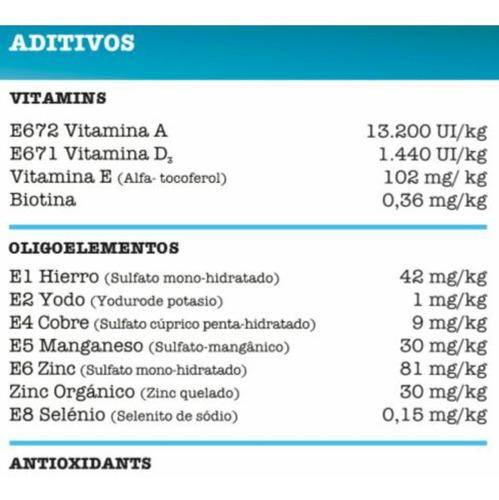 rufia adulto perrarina 4kg alimento de perros portugal