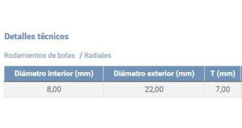 ruleman 608 2rs/c3 fersa
