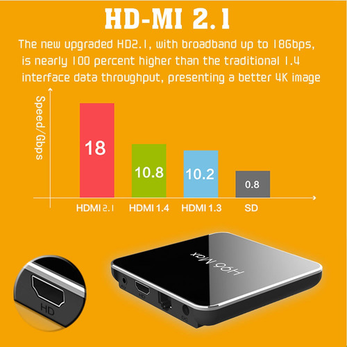 s905x2 h96 max x2 android 8.1 2gb + 16gb hd smart network re