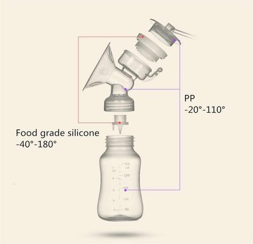 sacaleche electrico ordeñador extractor doble mamadera leche