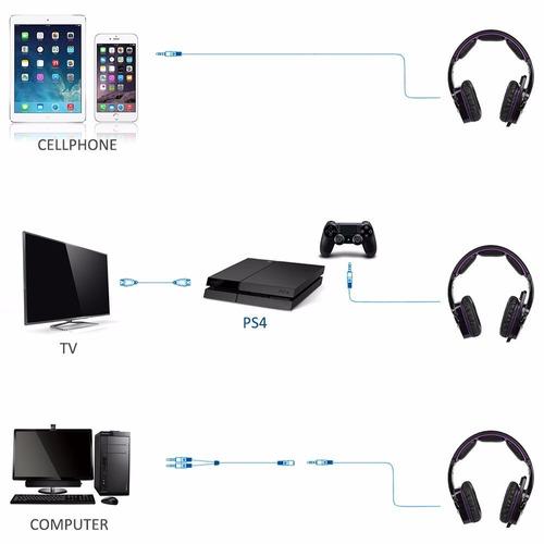 sades sa-930 headset ps4 new xbox one pc fone ouvido roxo