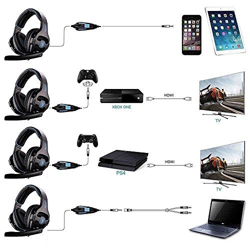 sades sa810 encima - oreja estéreo bajo gaming auriculares