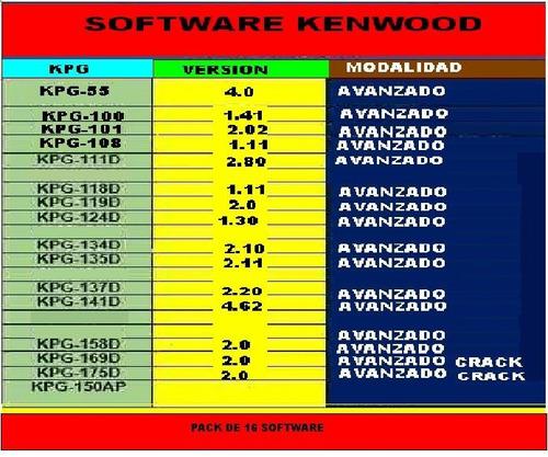 saltan el password y lo revelan kenwood