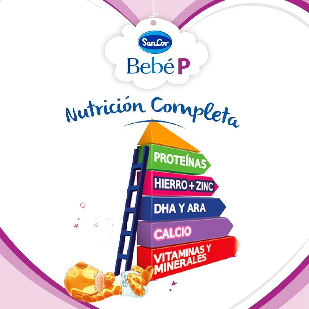 Sancor Bebe P Nutricion Completa Prematuro 200ml X 12 Leches - $ 812 ...