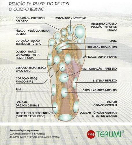 sandália magnética 14 imãs san dedo ortopédica dor pé terumi