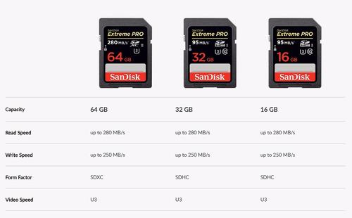 sandisk extreme pro sdhc sdxc uhs-ii 32gb tarjeta de memoria