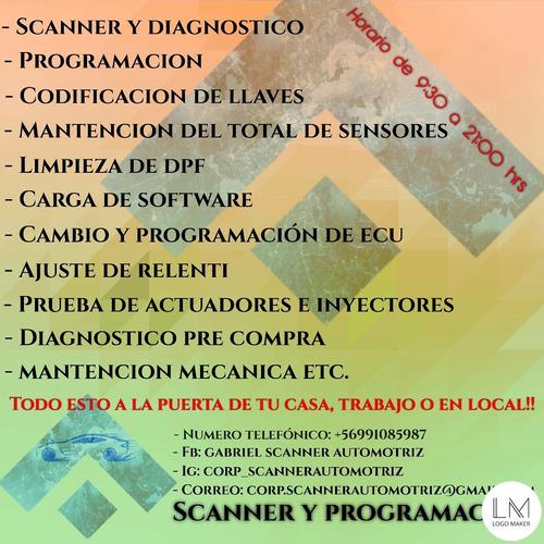 scanner a domiciolio