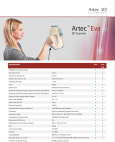 ARTEC AM12S DRIVER (2019)