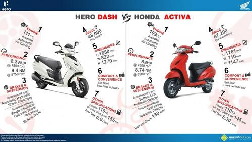 scooter hero dash  9 hp 0km 2019 promo hasta el 30/7