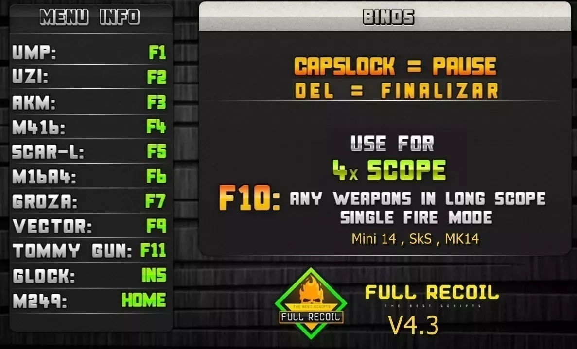 Script/macro Pubg Pc/mobile (indetectavel) Todas As Armas!
