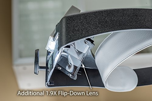 se mh1047l lupa de doble lente con cabeza abatible iluminada