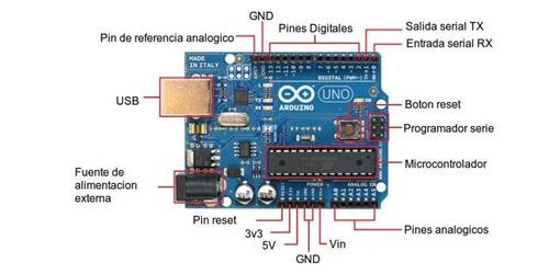 se realizan proyectos en electrónica y automatización