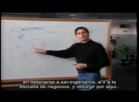 se subtitulan videos, ingles-español, español-ingles
