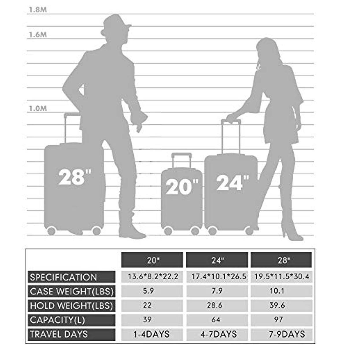 bb01161fada7 Seanshow Luggage 3 Piece Set Abs Spinner