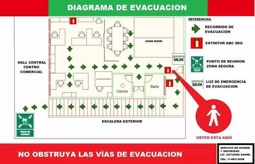 seguridad e higiene.medición puesta tierra plano evacuación
