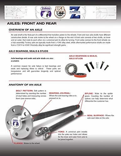 Axle Seal for Dana 30 Quick Disconnect 2.131 YMSS1008 Yukon Gear /& Axle