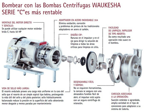 sello mecanico tipo d para bomba sanitaria waukesha c-114