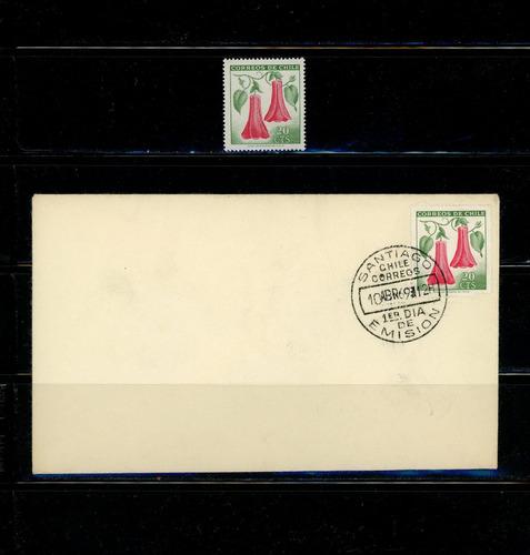 sellos de chile. serie propaganda turística. 1965-1969.