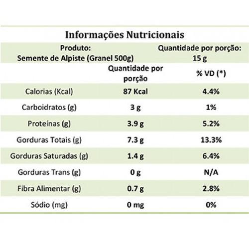 semente de alpiste (granel 3kg) qualidade premium