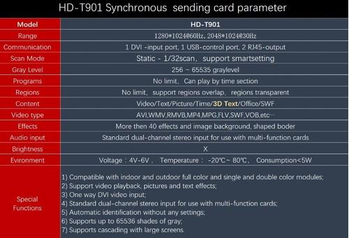 send card t901 para painel de led