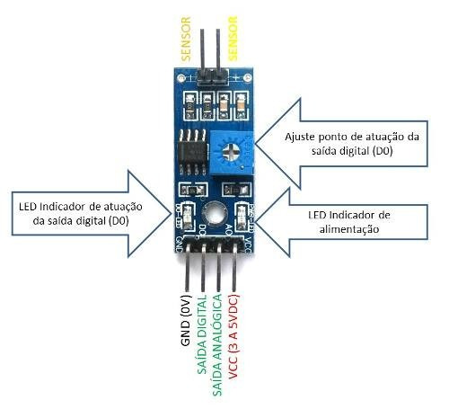 sensor de chuva + cabos pingos gotas água arduino pic avr