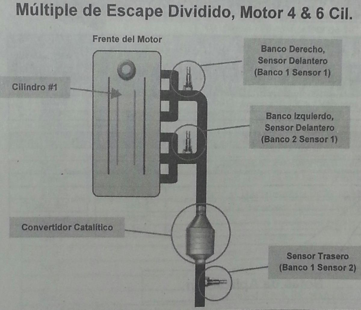 Dodge Post-Catalizador Gases de Escape Sensor Temperatura para Chrysler Sebring
