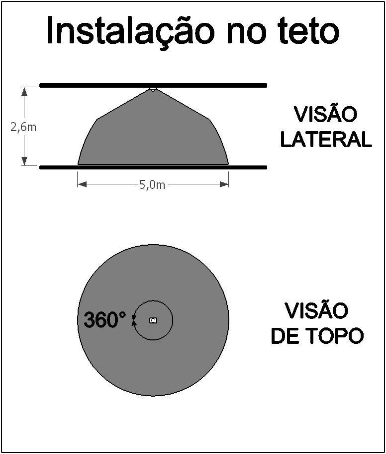 diagrama sobre como instalar um sensor de presena circuotos
