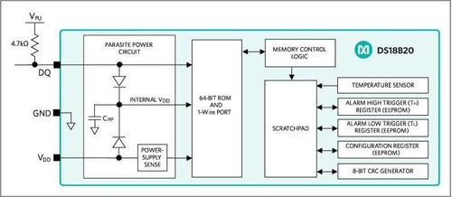 sensor de temperatura ds18b20 waterproof arduino