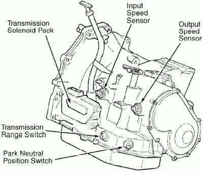 1998 Mitsubishi Eclipse Speed Sensor
