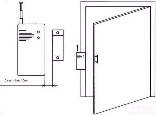 sensor magnético inalámbrico puerta ventana 433 mhz alarmas