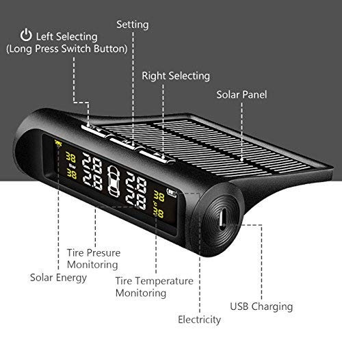 sensor solar para comprobar presión de aire en llantas tpms