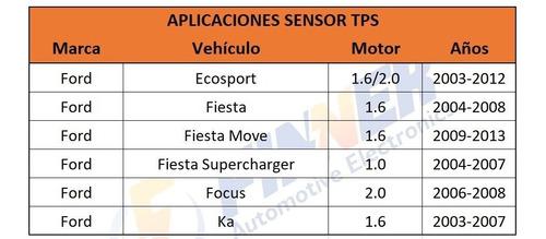 sensor tps ford ecosport fiesta focus ka