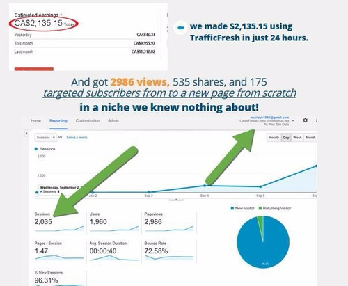 seo  software backlink, trafficfresh sites e blogs